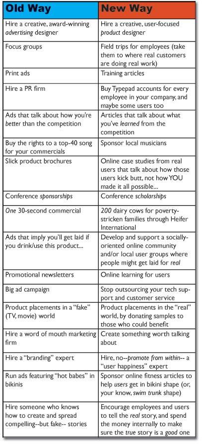 Marketingbudget_2